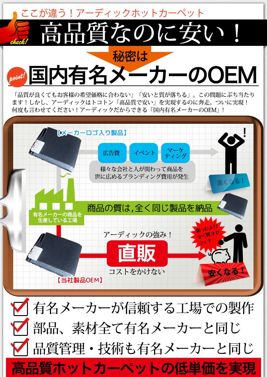 3畳相当用ホットカーペット本体 国内メーカーOEM